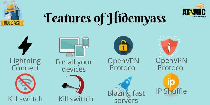 Features of Hidemyass VPN