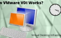 How VMware VDI works