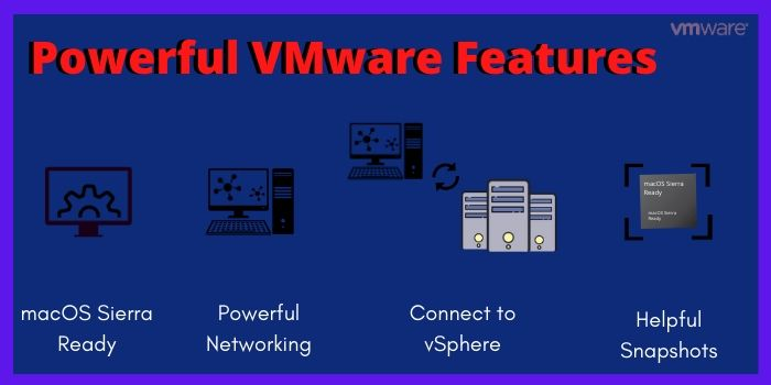VMware Features